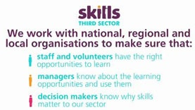 Skills Third Sector/Fair Train